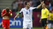 "Group A – Poland Check Out, Greece still in ""Euro"" Zone"